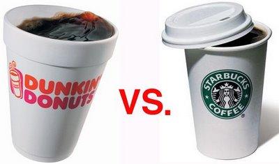 La guerra del café en India: Dunkin'Donuts contra Starbucks
