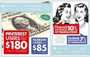 Comercio electrónico social media